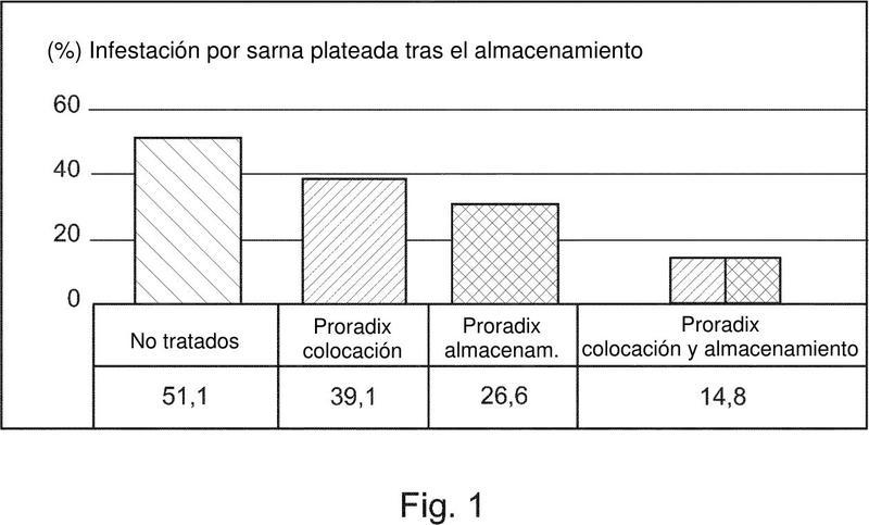 Tratamiento y/o profilaxis de enfermedades de almacenamiento en productos cosechados.