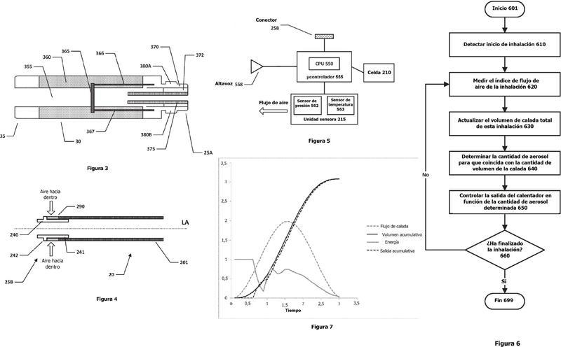 Sistema electrónico de provisión de vapor.
