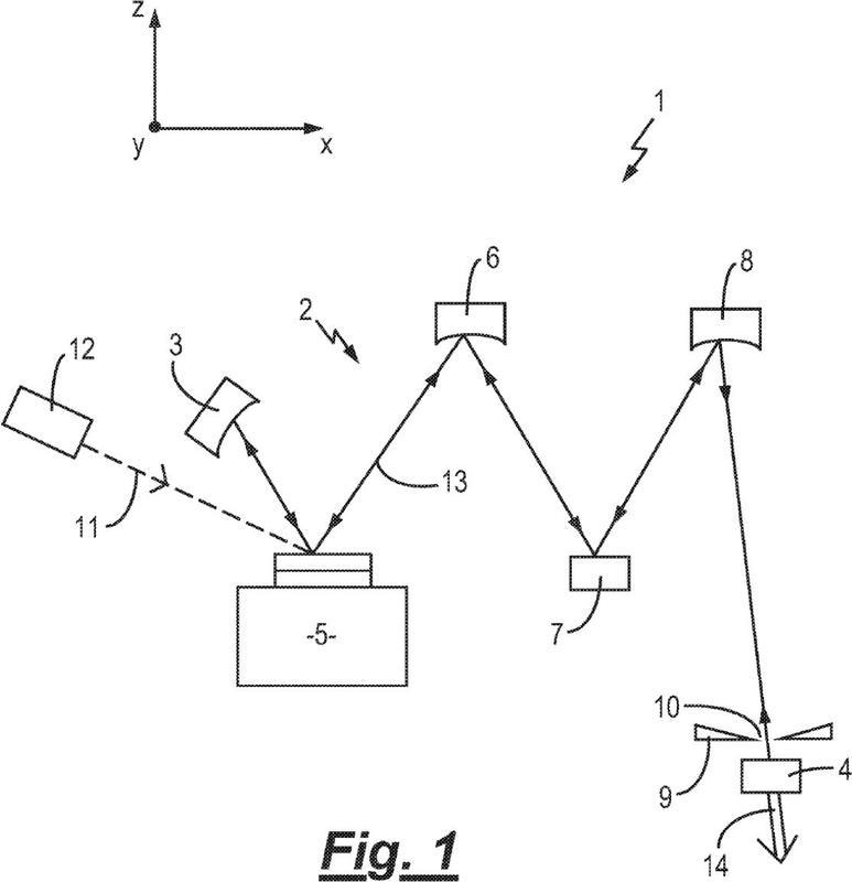 Láser de disco semiconductor con auto bloqueo de modos.