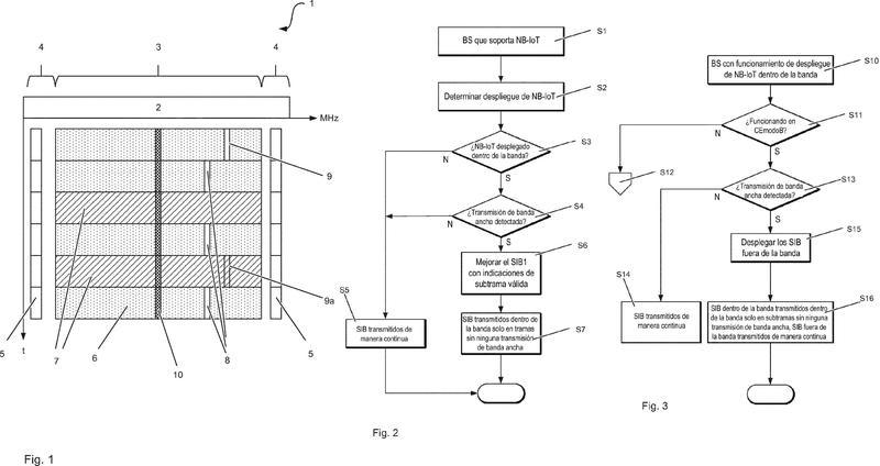 Método para transmitir información de sistema por parte de un nodo base.