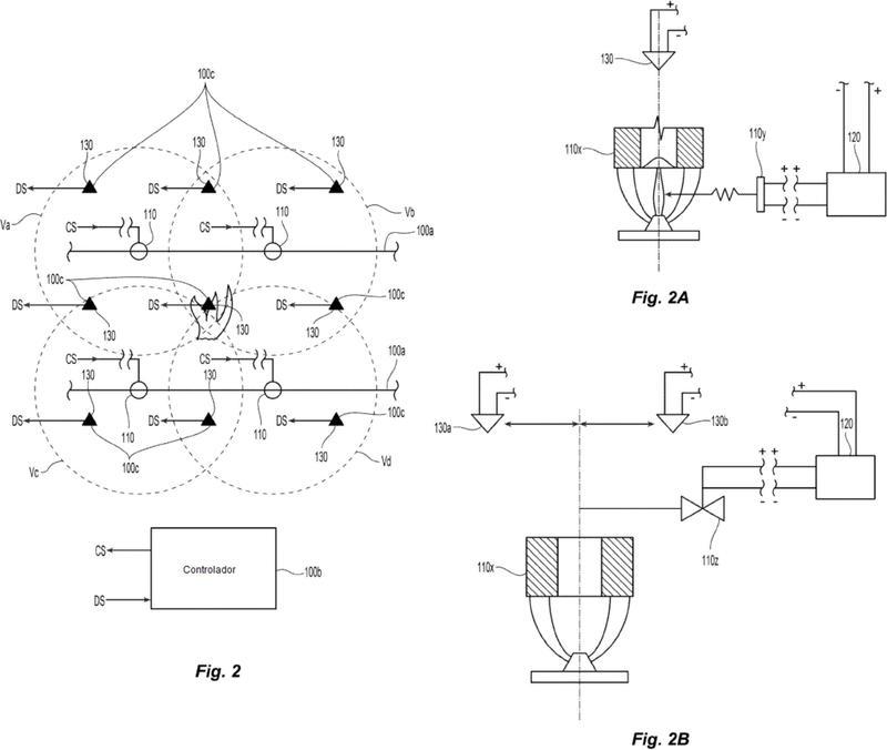 Sistema y métodos controlados para la protección contra incendios de almacenes.