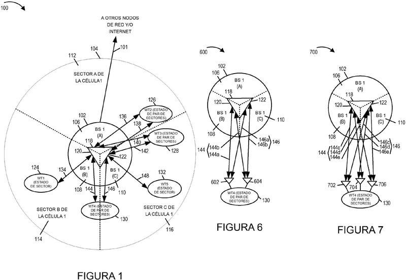 Estaciones base sectorizadas como sistemas de múltiples antenas.