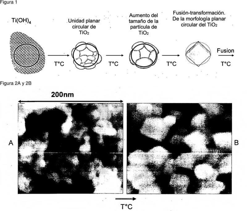 Estructura de catalizador de dióxido de titanio para procesos hasta 1.000ºc y fabricación de dicha estructura.