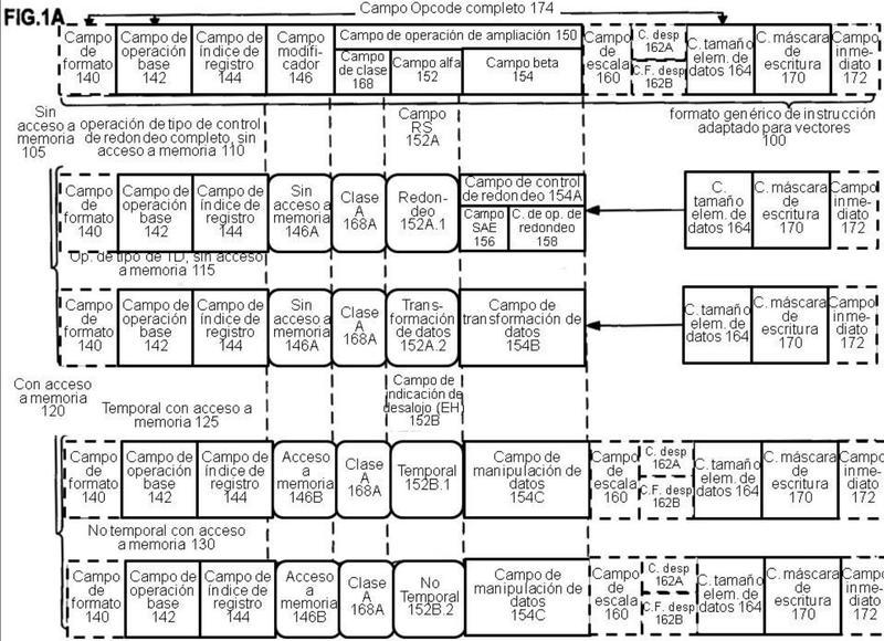 Método y equipo para realizar una reorganización de bits de un vector.