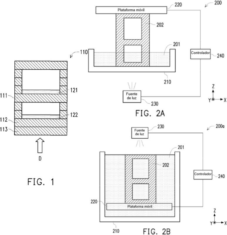 Dispositivo de formación de objetos tridimensionales y procedimiento para el mismo.