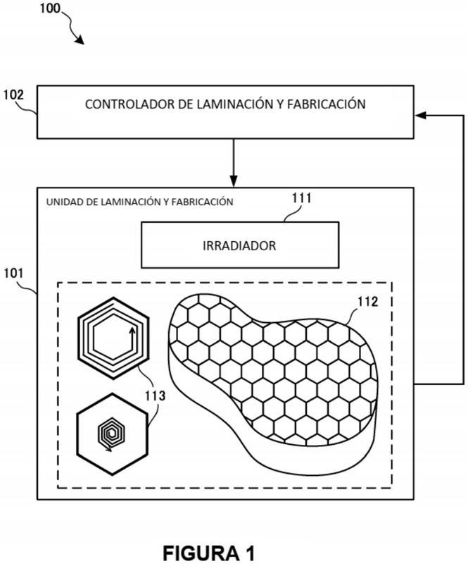 Sistema de conformación de laminación tridimensional, procedimiento de conformación de laminación tridimensional, dispositivo de control de conformación de laminación y procedimiento de control y programa de control para los mismos.