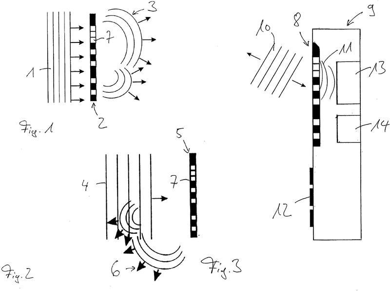 Método para el control de ondas portadoras electromagnéticas de terahercios.