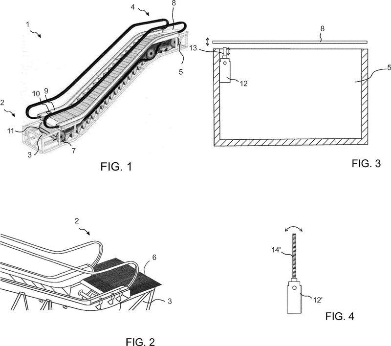 Sistema de escalera mecánica.