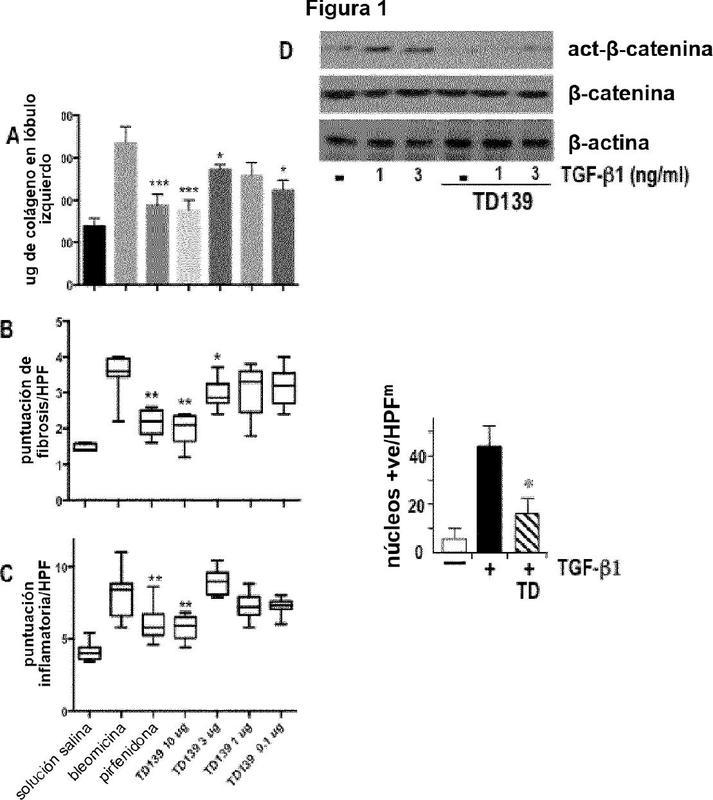Inhibidor de galactósido de galectina-3 y su uso para tratar fibrosis pulmonar.