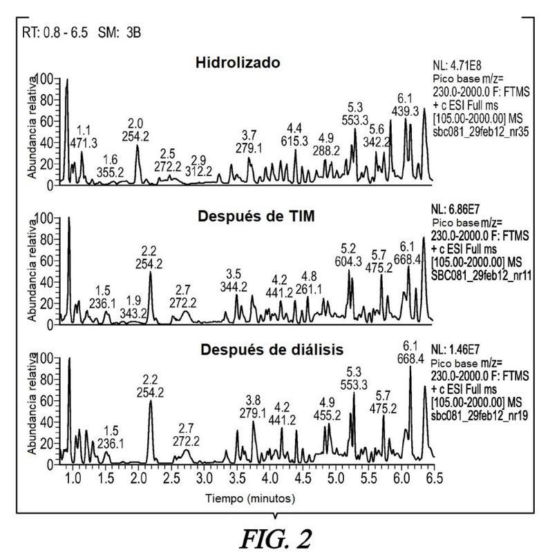 Hidrolizado de caseína para uso en el tratamiento de enfermedades inflamatorias.