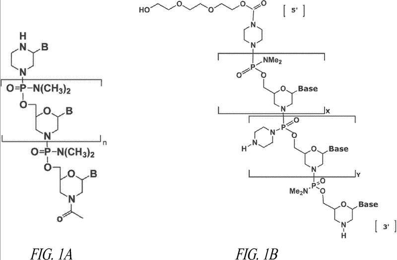 Compuestos que modulan la actividad de señalización de las interleucinas 17 y 23.