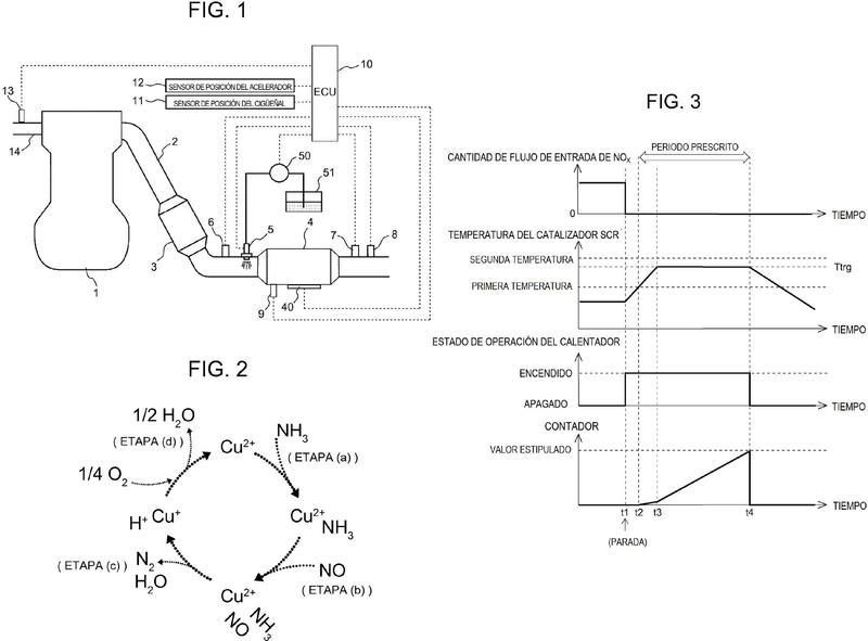 Aparato de control del gas de escape para un motor de combustión interna.