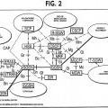 Ilustración 2 de Llamada de emergencia en una red de comunicaciones inalámbricas de conmutación de paquetes.