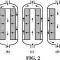 Ilustración 2 de Procedimiento que utiliza recipientes de lecho radial que tienen distribución uniforme del flujo.