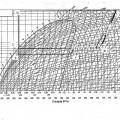 Ilustración 2 de Aparato de refrigeración para acondicionamiento de aire y bombas de calor.