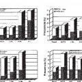 Ilustración 4 de Identificación y cuantificación de ácidos nucleicos de VPH oncogénicos por medio de ensayos de PCR en tiempo real.