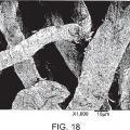 Ilustración 2 de Procedimientos de fabricación de materiales fibrosos.
