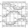 Ilustración 2 de Procedimiento y dispositivo para arrancar un motor eléctrico.