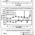 Ilustración 1 de Compuestos de acilguanidina antivirales.