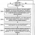 Ilustración 4 de Dispositivo y procedimiento para la detección de señales transmitidas en una transmisión de capas múltiples.