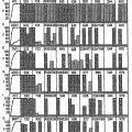 Ilustración 3 de Meganucleasas diseñadas racionalmente con especificidad de secuencia y afinidad de unión a ADN alteradas.