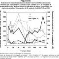 Ilustración 1 de Uso de biomarcadores para evaluar el tratamiento de trastornos inflamatorios gastrointestinales con antagonistas de la integrina beta7.