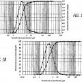 Ilustración 1 de Micropartículas que comprenden sales de dicetopiperazina para la administración de fármacos.