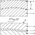 Ilustración 5 de Pieza de desgaste con auto afilado y auto señalización