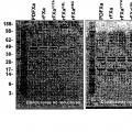 Ilustración 4 de Composiciones y métodos para modular la hemostasia.