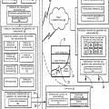 Ilustración 1 de Aparato y procedimientos de gestión y control de la velocidad.