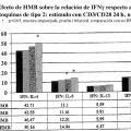 Ilustración 5 de Uso de beta-hidroxi-beta-metilbutirato para tratar el asma.
