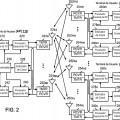 Ilustración 2 de SDMA multi-canal.