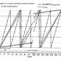 Ilustración 3 de Dispositivo de medición para el registro del ángulo de giro absoluto de un objeto de medición rotatorio.