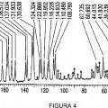 Ilustración 4 de Sal de bismesilato etexilato de dabigatrán, formas en estado sólido y proceso para la preparación de las mismas.