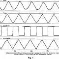 Ilustración 1 de Un procedimiento de acondicionamiento de un supercondensador a su voltaje de trabajo.