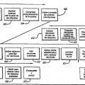 Ilustración 4 de Método para la fabricación de etiquetas de RFID.
