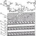 Ilustración 1 de Procedimiento de instalación, en un suelo o depósito de residuos, con elementos o compuestos contaminantes, de una barrera física multicapa para interrumpir flujos hídricos verticales.