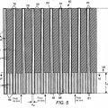 Ilustración 4 de Lámina de transferencia de calor para intercambiador de calor regenerativo rotatorio.