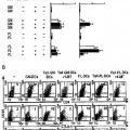 Ilustración 3 de Timosina alfa 1 para uso en el tratamiento de la enfermedad de injerto contra huésped.